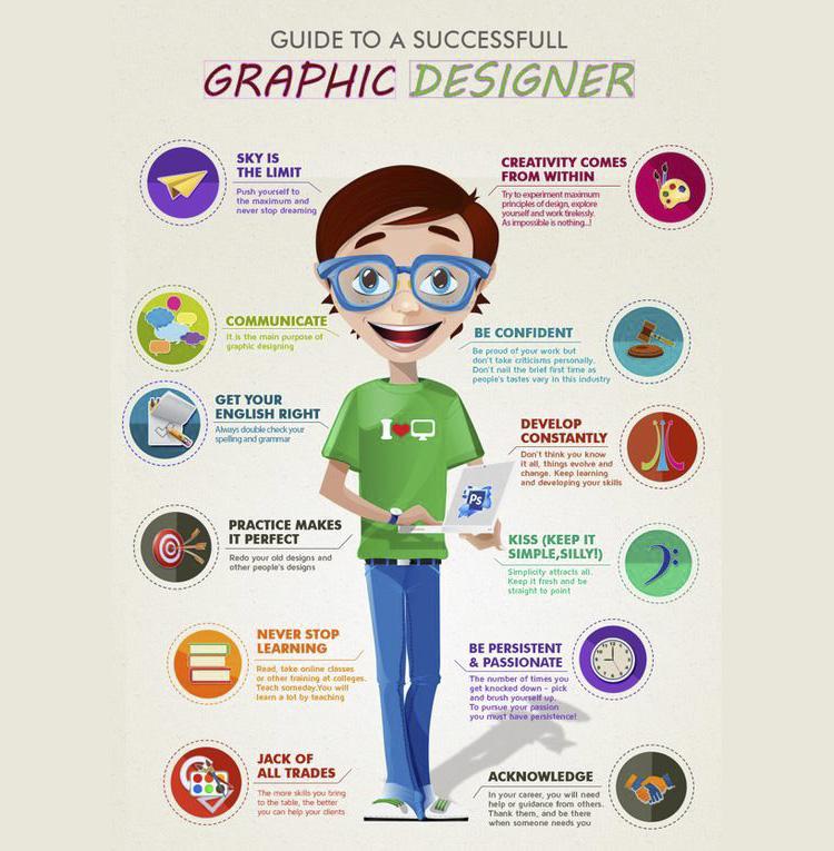 graphiste et infographiste